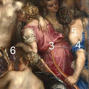 Titian, Diana and Callisto | ColourLex | Art and Science