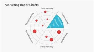 Keynote Speaker Radar Chart