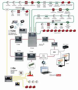 Image Result For Smoke Detector Control Panel