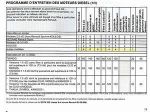 Carnet Entretien Renault Kadjar : voir le sujet tuto ~ Medecine-chirurgie-esthetiques.com Avis de Voitures