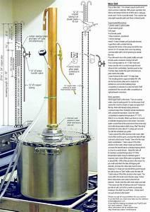 Built A Reflux Still For Home Distillation