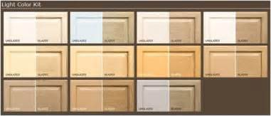 Long Lasting Deck Stain Or Paint by A New Solution For Transforming Your Cabinets