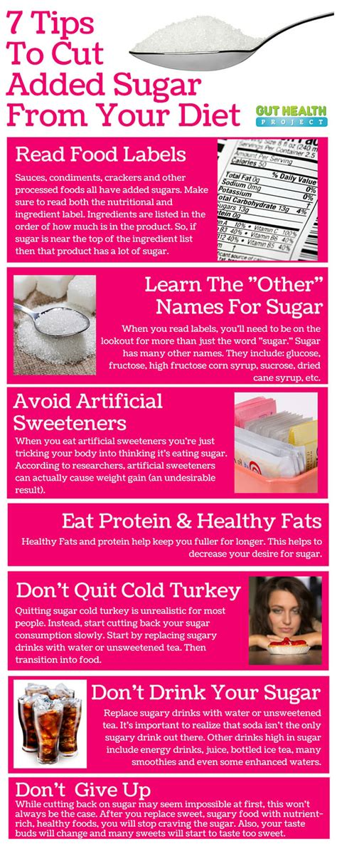 7 Tips To Cut Added Sugar Out Of Your Life