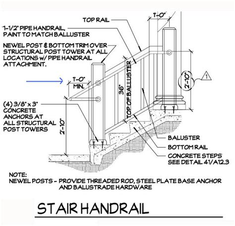 handrail code stair handrail codes quotes quotes