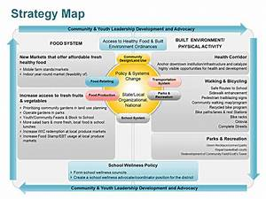 editable powerpoint strategy map template With strategy document template powerpoint