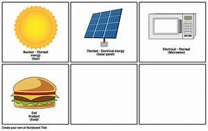 Energy Transformation Storyboard By Cjgonzales02
