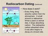 carbon isotope used for dating