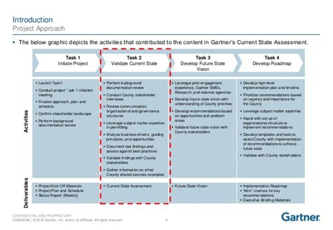 gartner study current state assessment