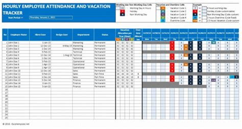 pto tracking spreadsheet excel spreadsheet downloa pto