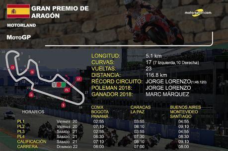 horarios  datos gran premio de aragon de motogp
