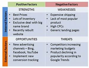 How To Turn Competitive Analysis Into Actionable PPC Gains ...