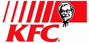 Evolution of KFC Logo | Animationvisarts