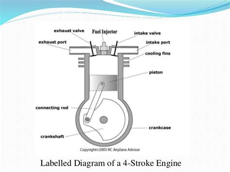 Simple Engine Block Diagram by Diesel Engine Powerpoint