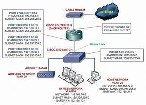 Adding Switch To Cisco Home Lab
