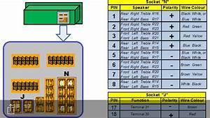 Wiring Diagram For Vw Golf Radio