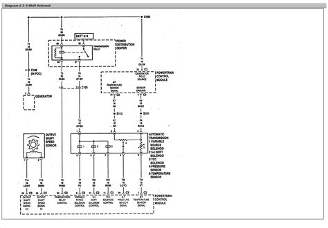 Need The Wiring Diagram Schematics Complete For