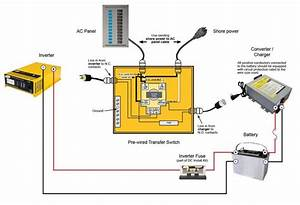 Beautiful Rv Converter Wiring Diagram
