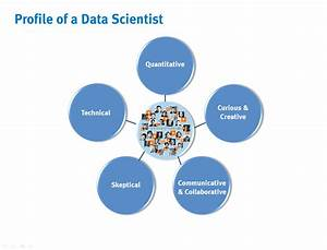 A Data Scientist View of the World, or, the World is Your ...