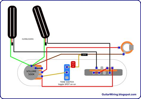 The Guitar Wiring Blog Diagrams Tips Hot Telecaster