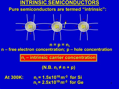 intrinsic semiconductors engineering libretexts electrical engineering 2 lecture 4 microelectronics 2 dr
