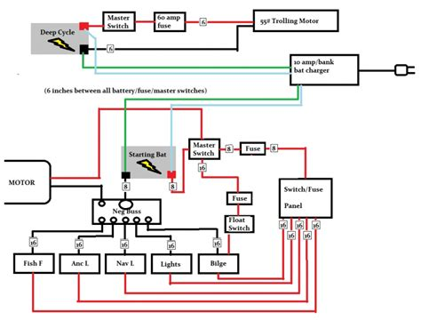 boat wiring diagram fuse box and wiring diagram