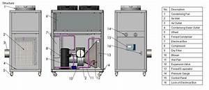 Industrial Air Cooler Digunakan Untuk Pabrik Kompresor Udara China - Harga Pabrik