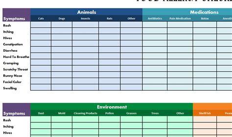 food allergy checklist  excel templates