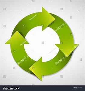 Vector Green Life Cycle Diagram    Schema