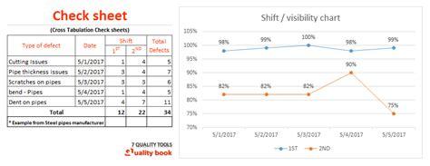 Quality Check Sheet Template by Quality Check Sheet Template Tvsputnik Tk