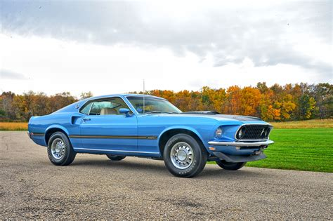 Ford Mustang Questions Is The 35th Anniversary Worth