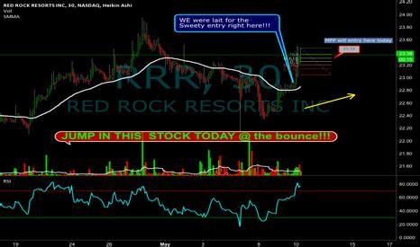 rrr stock price  chart nasdaqrrr tradingview