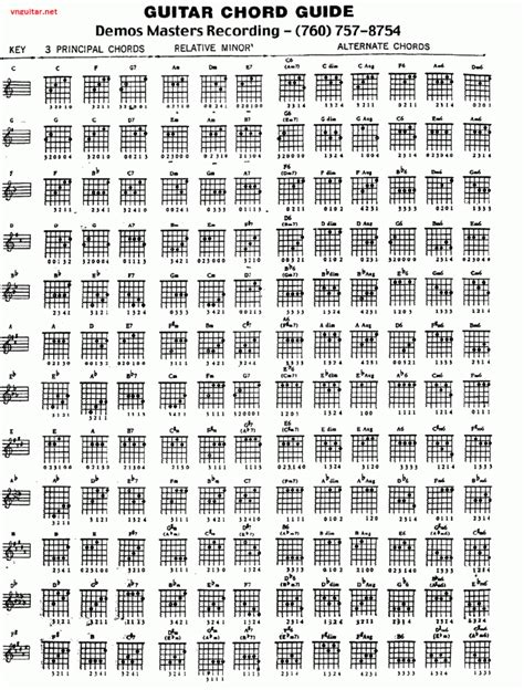Mandolin Chords Pdf Choice Image - finger placement guitar chord chart