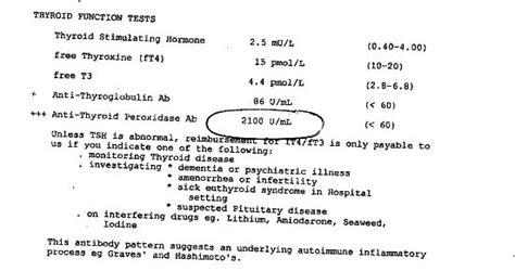 blood test tsh range tsh range chart diabetes inc