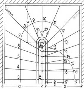 halbgewendelte treppe treppenplanung im eigenheim trittfeste verbindung stufenweise sicherheit