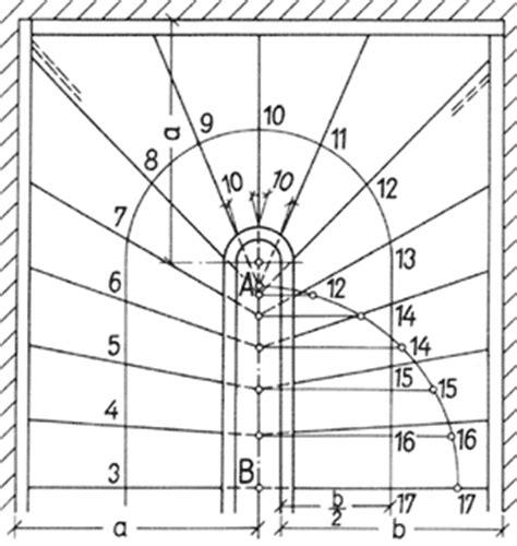 Treppe Gewendelt Konstruieren by Die Am Antritt Viertelgewendeltetreppe F 252 Hrt H 228 Ufig Vom