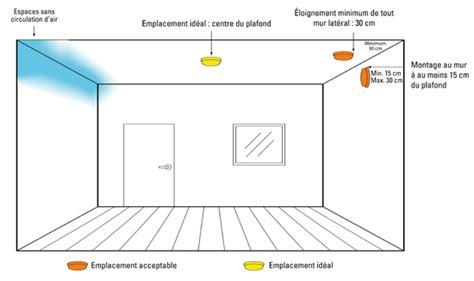 climatiseur chambre conseils pour installer un détecteur de fumée dans une maison