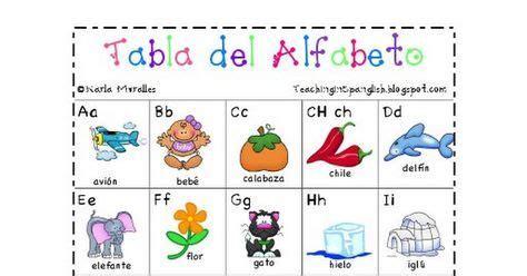 spanish abc chartpdf  images abc chart alphabet