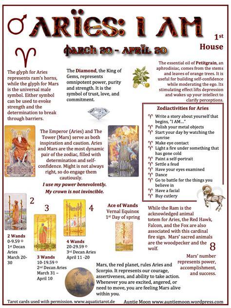 cheat sheets symbolism   zodiac auntie moon
