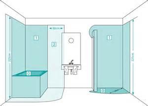 badezimmer einbauleuchten schutzbereiche für räume mit badewanne oder dusche