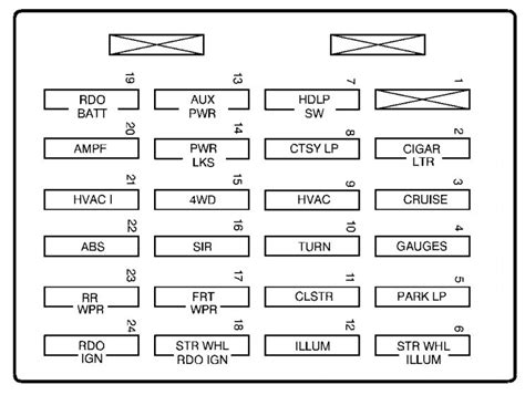 1988 Chevy S10 Fuse Box by 1988 K5 Blazer Fuse Box Wiring Diagram