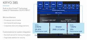 Qualcomm U0026 39 S Snapdragon 845 Features 4x Kryo Gold Cores   2