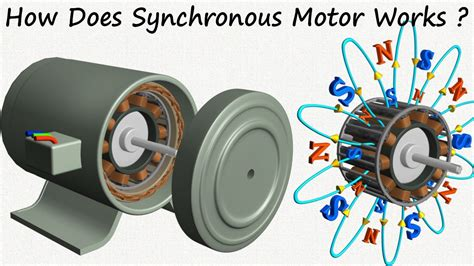 Synchronous Motor by How Does Synchronous Motor Work
