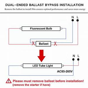 Ballast Bypass Led Lights