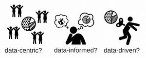 Architecting For Data