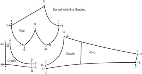 bra patterns  information  bra sewing