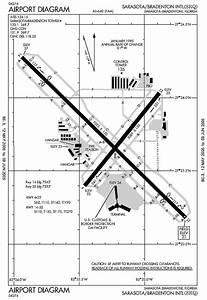 Ksrq Airport Diagram