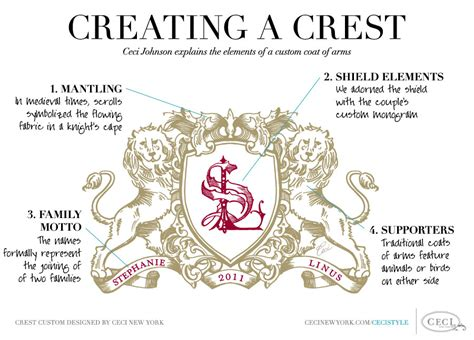 design a family crest heraldry coats of arms and the louis vuitton escale