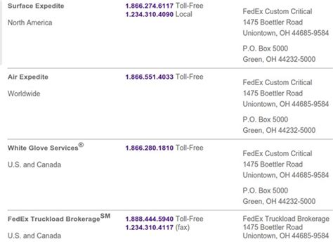 fedex phone number fedex phone number contacts email addresses fedex