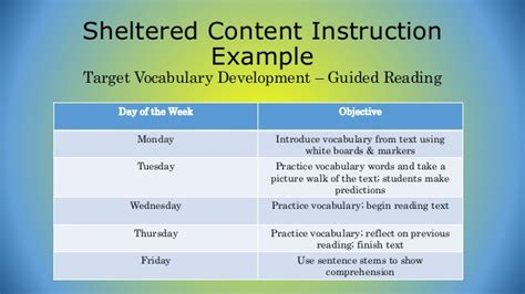 Content English Learners Sheltered Instruction
