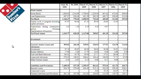 financial modelling   capex youtube